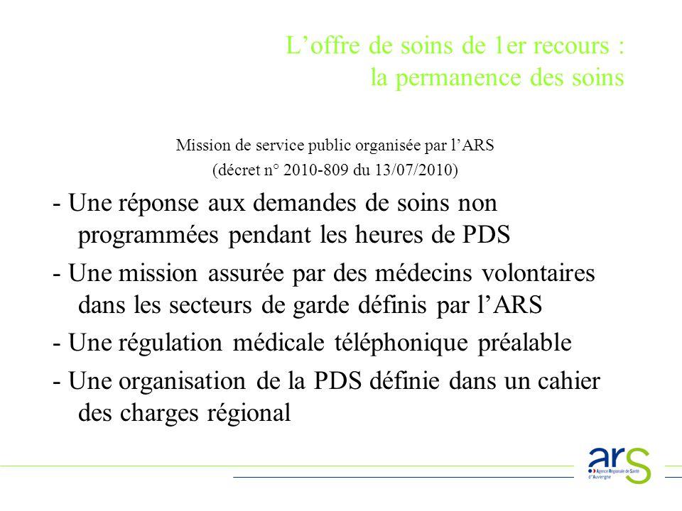 Loffre de soins de 1er recours : les Maisons de Santé Pluriprofessionnelles Les MSP, définies par la loi HPST d21/07/2009, contribuent à assurer laccès aux soins de la population.