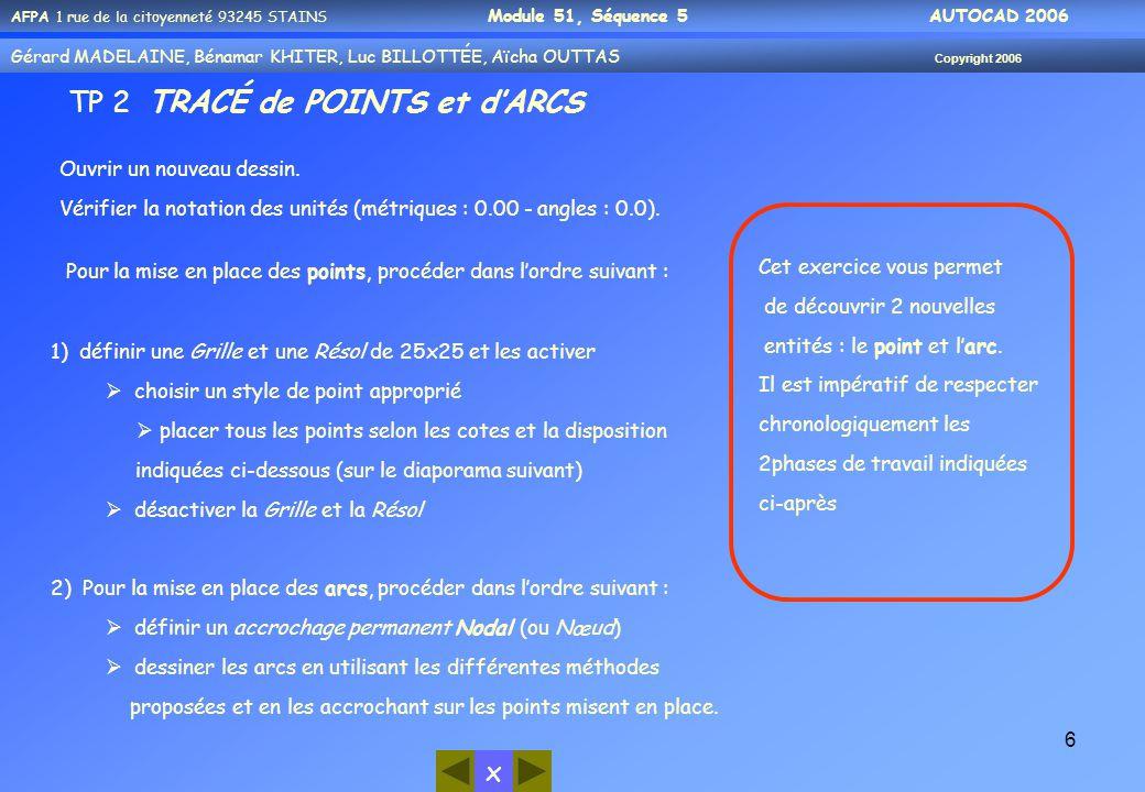 AFPA 1 rue de la citoyenneté 93245 STAINS Module 51, Séquence 5 AUTOCAD 2006 Gérard MADELAINE, Bénamar KHITER, Luc BILLOTTÉE, Aïcha OUTTAS Copyright 2