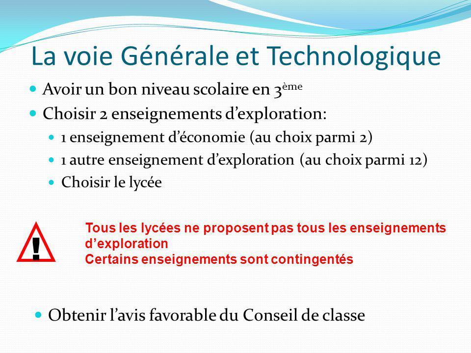 La voie Générale et Technologique Avoir un bon niveau scolaire en 3 ème Choisir 2 enseignements dexploration: 1 enseignement déconomie (au choix parmi 2) 1 autre enseignement dexploration (au choix parmi 12) Choisir le lycée .