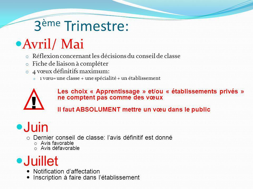 3 ème Trimestre: Avril/ Mai o Réflexion concernant les décisions du conseil de classe o Fiche de liaison à compléter o 4 vœux définitifs maximum: o 1 vœu= une classe + une spécialité + un établissement .