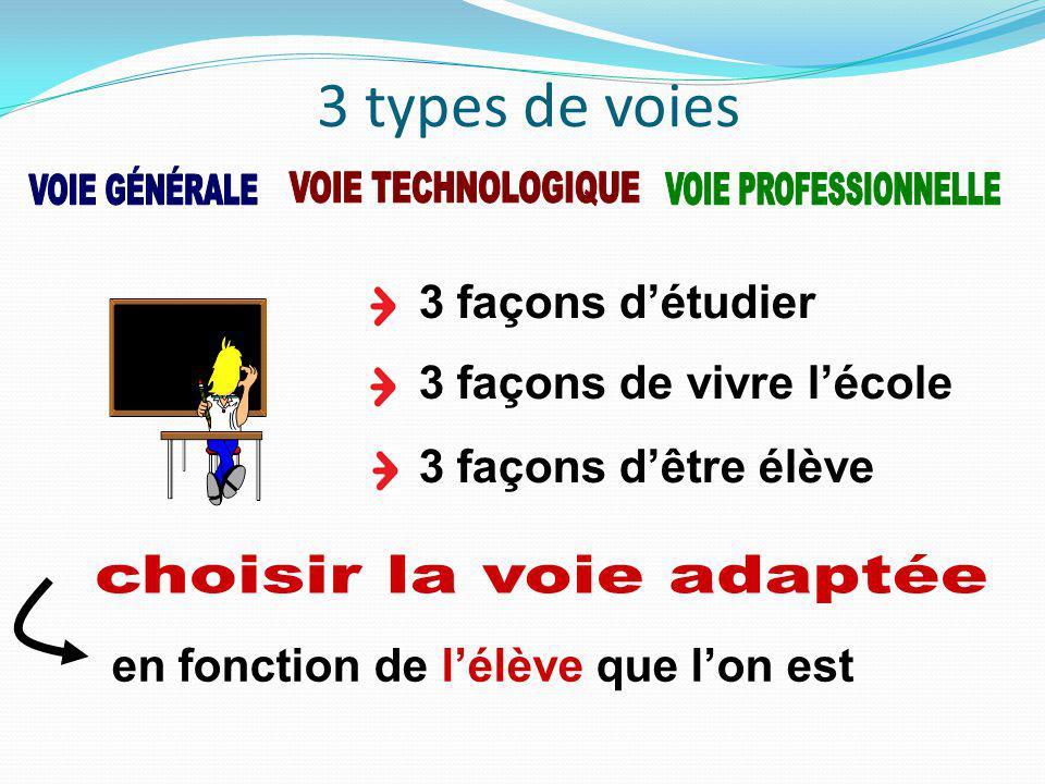 3 types de voies 3 façons détudier 3 façons de vivre lécole 3 façons dêtre élève en fonction de lélève que lon est