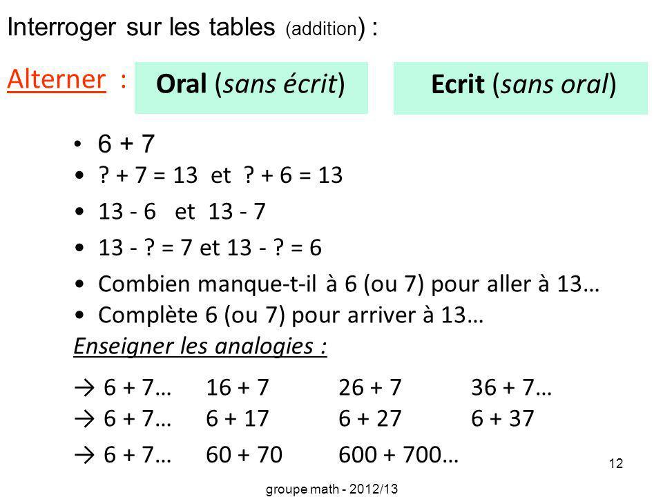 Interroger sur les tables (addition ) : 6 + 7 12 ? + 7 = 13 et ? + 6 = 13 6 + 7… 16 + 726 + 736 + 7… Combien manque-t-il à 6 (ou 7) pour aller à 13… A