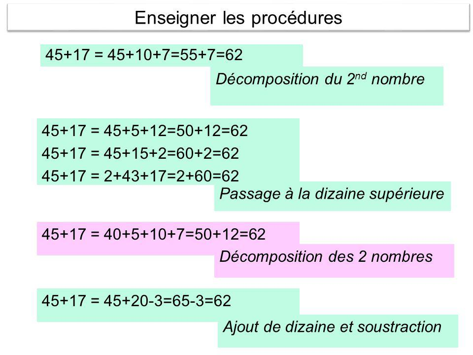 45+17 = 40+5+10+7=50+12=62 Passage à la dizaine supérieure 45+17 = 45+10+7=55+7=62 45+17 = 45+20-3=65-3=62 Décomposition du 2 nd nombre Décomposition