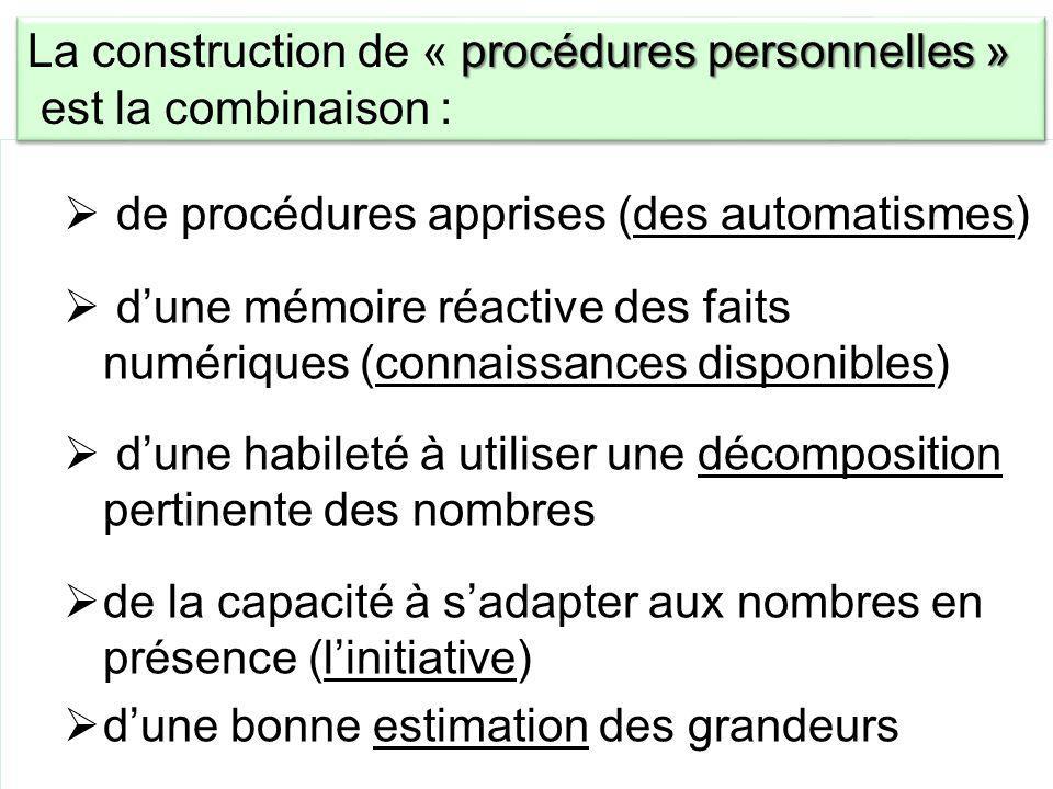 groupe math - 2012/1318 de procédures apprises (des automatismes) dune mémoire réactive des faits numériques (connaissances disponibles) dune habileté