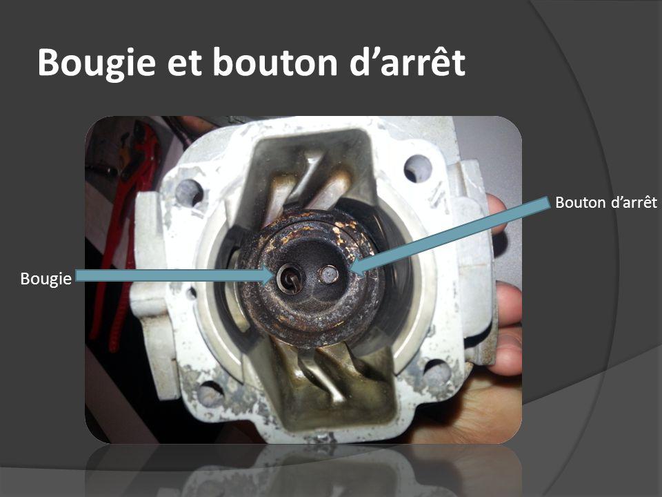 Bougie et bouton darrêt Bougie Bouton darrêt