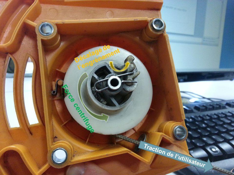 Décalage de lengrènement Traction de lutilisateur Force centrifuge