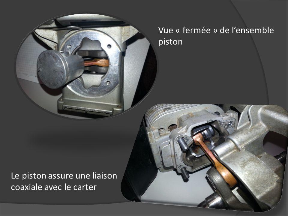 Vue « fermée » de lensemble piston Le piston assure une liaison coaxiale avec le carter