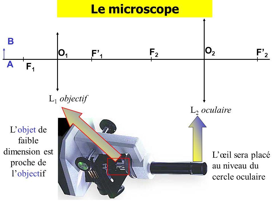 F2F2 Le microscope L 1 objectif L 2 oculaire F1F1 F1F1 O1O1 O2O2 A B A1A1 B1B1 F2F2 Lobjectif donne, de lobjet AB, une image intermédiaire A 1 B 1.