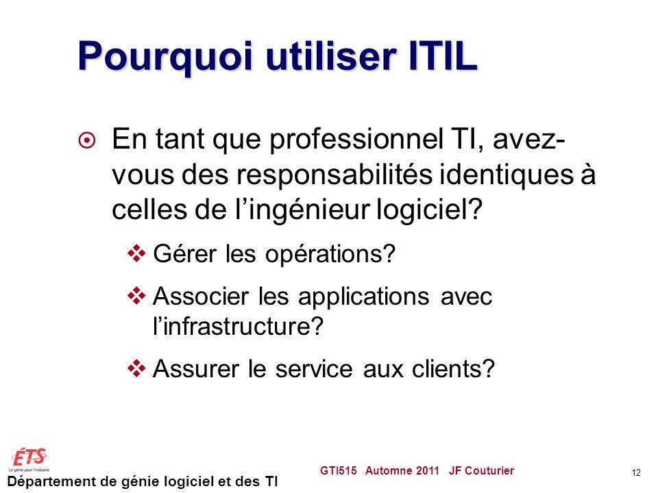 Département de génie logiciel et des TI Pourquoi utiliser ITIL En tant que professionnel TI, avez- vous des responsabilités identiques à celles de lin