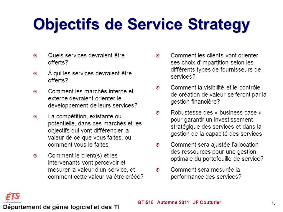 Département de génie logiciel et des TI Objectifs de Service Strategy Quels services devraient être offerts? À qui les services devraient être offerts