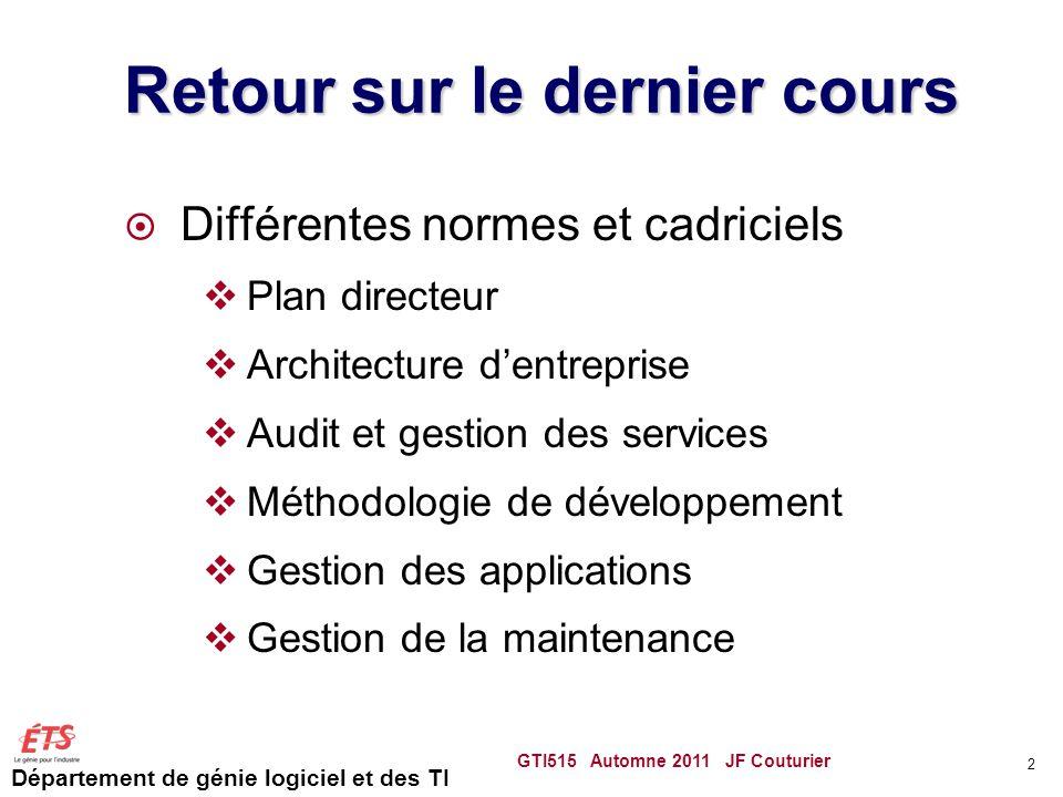 Département de génie logiciel et des TI Retour sur le dernier cours Différentes normes et cadriciels Plan directeur Architecture dentreprise Audit et
