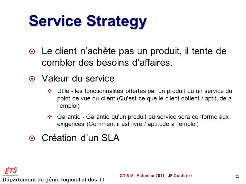 Département de génie logiciel et des TI Service Strategy Le client nachète pas un produit, il tente de combler des besoins daffaires. Valeur du servic