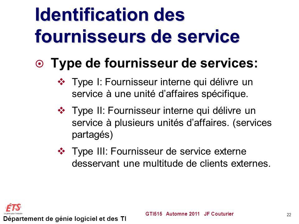 Département de génie logiciel et des TI Identification des fournisseurs de service Type de fournisseur de services: Type I: Fournisseur interne qui dé