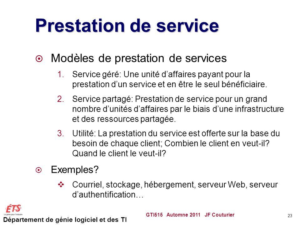 Département de génie logiciel et des TI Prestation de service Modèles de prestation de services 1.Service géré: Une unité daffaires payant pour la pre