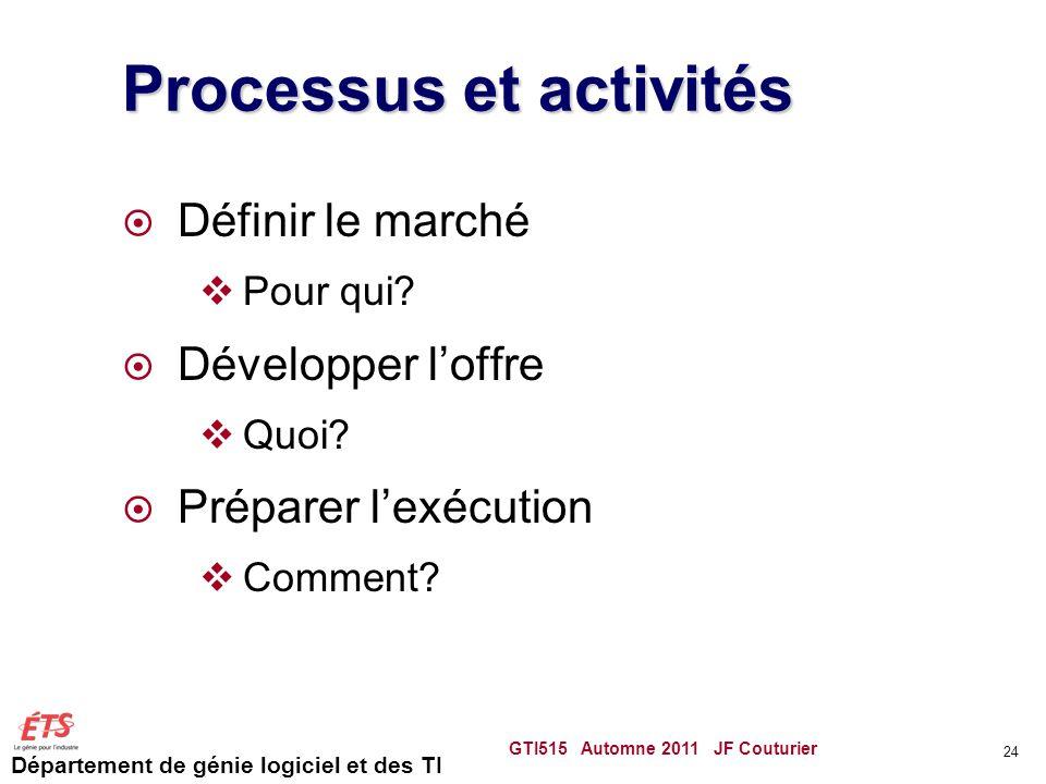 Département de génie logiciel et des TI Processus et activités Définir le marché Pour qui? Développer loffre Quoi? Préparer lexécution Comment? GTI515