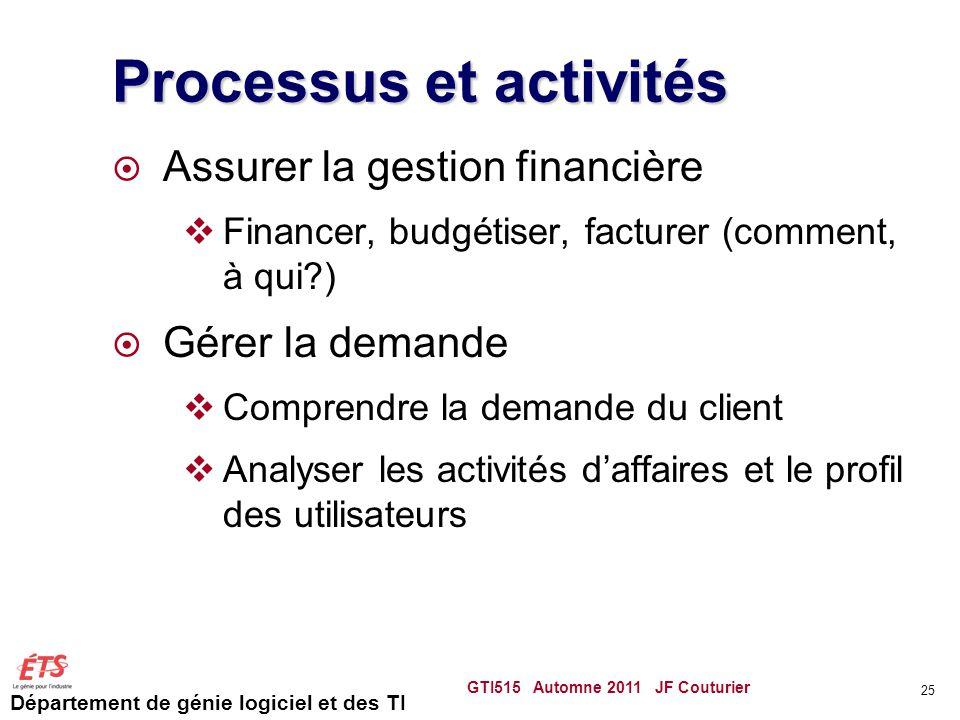 Département de génie logiciel et des TI Processus et activités Assurer la gestion financière Financer, budgétiser, facturer (comment, à qui?) Gérer la