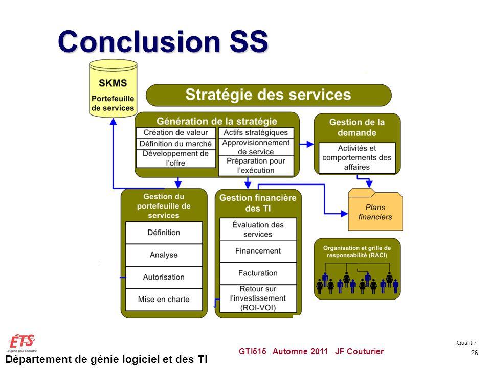 Département de génie logiciel et des TI Conclusion SS GTI515 Automne 2011 JF Couturier 26 Qualiti7