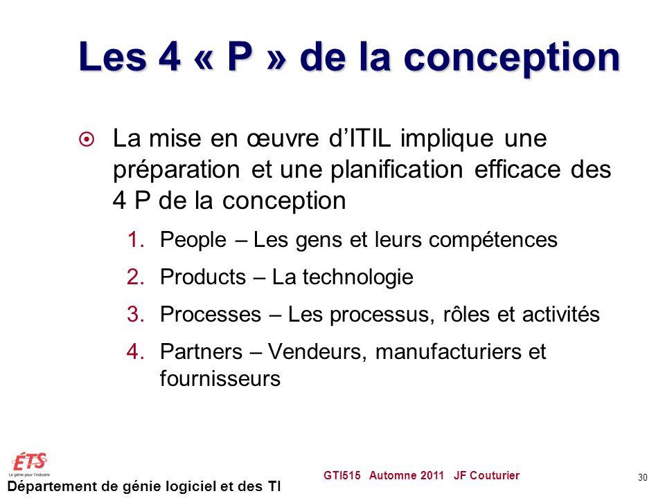 Département de génie logiciel et des TI Les 4 « P » de la conception La mise en œuvre dITIL implique une préparation et une planification efficace des