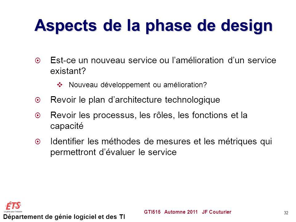 Département de génie logiciel et des TI Aspects de la phase de design Est-ce un nouveau service ou lamélioration dun service existant? Nouveau dévelop