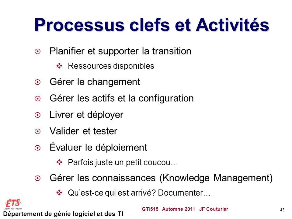 Département de génie logiciel et des TI Processus clefs et Activités Planifier et supporter la transition Ressources disponibles Gérer le changement G