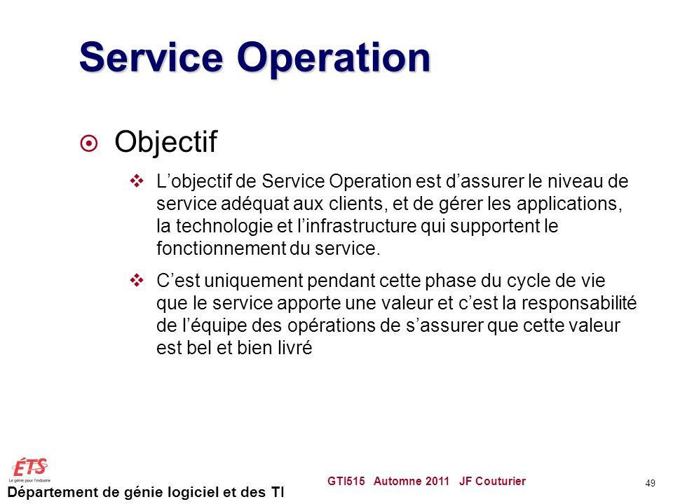 Département de génie logiciel et des TI Service Operation Objectif Lobjectif de Service Operation est dassurer le niveau de service adéquat aux client