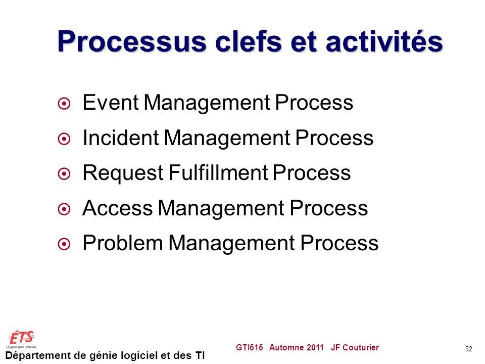 Département de génie logiciel et des TI Processus clefs et activités Event Management Process Incident Management Process Request Fulfillment Process