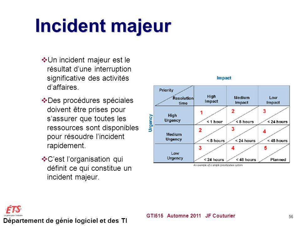 Département de génie logiciel et des TI Incident majeur Un incident majeur est le résultat dune interruption significative des activités daffaires. De