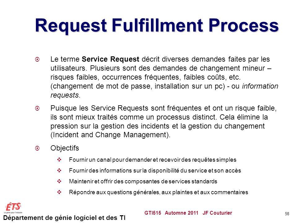 Département de génie logiciel et des TI Request Fulfillment Process Le terme Service Request décrit diverses demandes faites par les utilisateurs. Plu