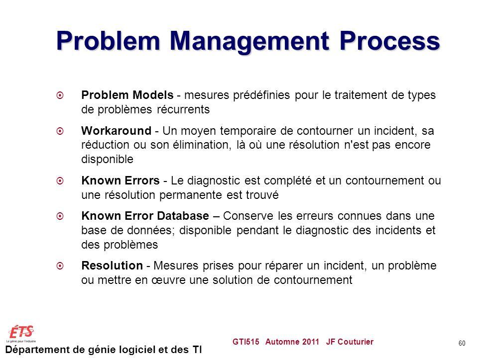 Département de génie logiciel et des TI Problem Management Process Problem Models - mesures prédéfinies pour le traitement de types de problèmes récur