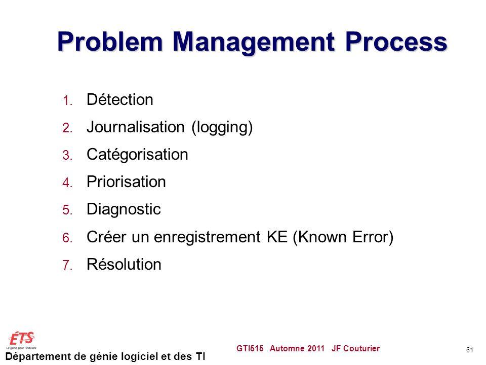 Département de génie logiciel et des TI Problem Management Process 1. Détection 2. Journalisation (logging) 3. Catégorisation 4. Priorisation 5. Diagn