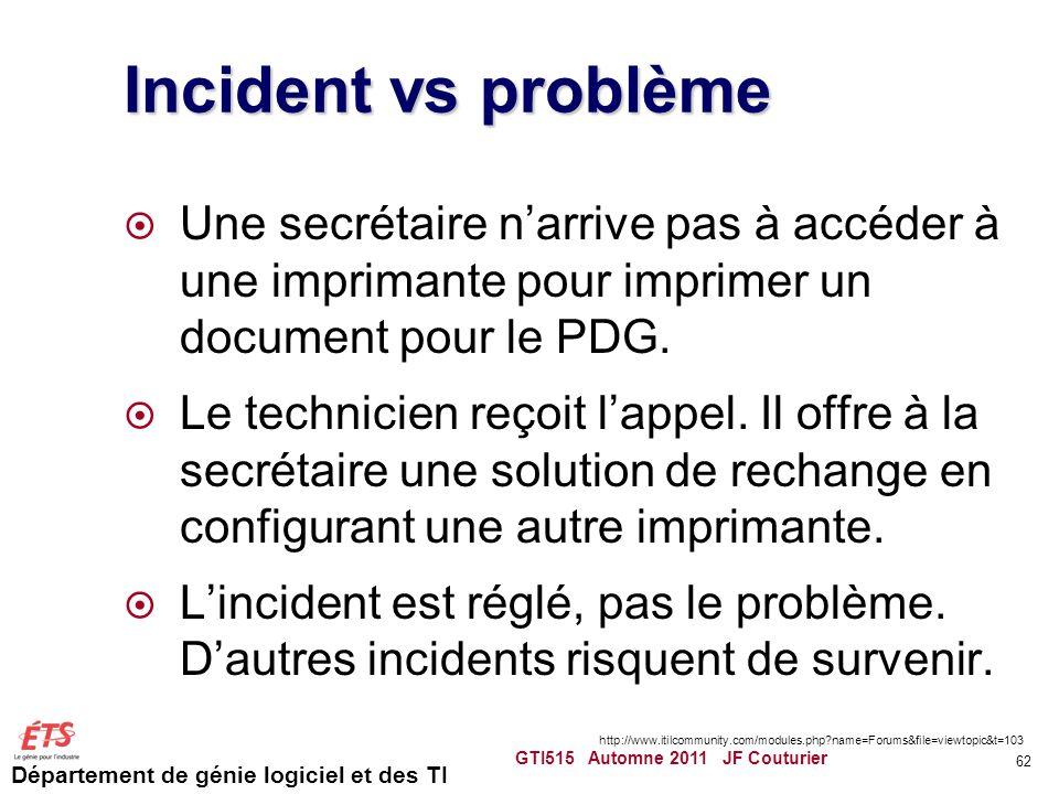 Département de génie logiciel et des TI Incident vs problème Une secrétaire narrive pas à accéder à une imprimante pour imprimer un document pour le P