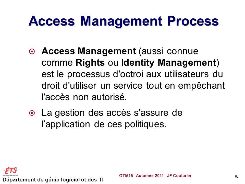 Département de génie logiciel et des TI Access Management Process Access Management (aussi connue comme Rights ou Identity Management) est le processu