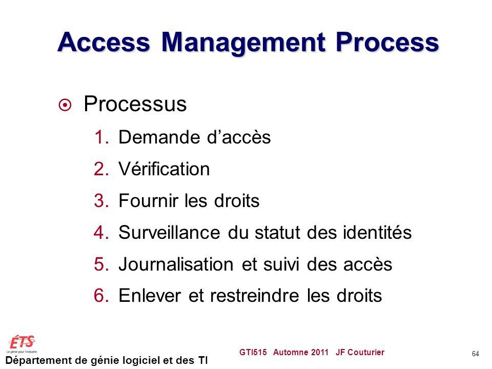 Département de génie logiciel et des TI Access Management Process Processus 1.Demande daccès 2.Vérification 3.Fournir les droits 4.Surveillance du sta