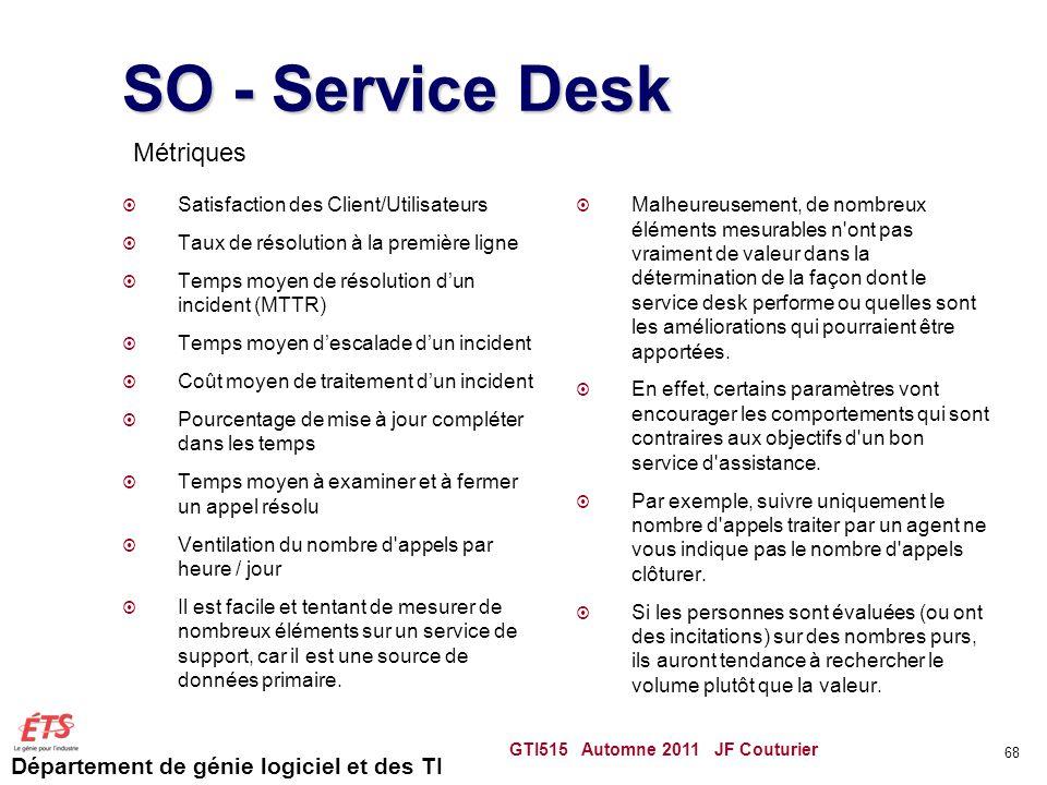 Département de génie logiciel et des TI SO - Service Desk Satisfaction des Client/Utilisateurs Taux de résolution à la première ligne Temps moyen de r
