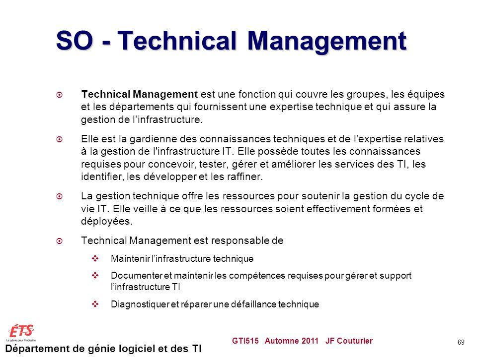 Département de génie logiciel et des TI SO - Technical Management Technical Management est une fonction qui couvre les groupes, les équipes et les dép