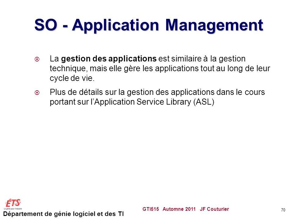 Département de génie logiciel et des TI SO - Application Management La gestion des applications est similaire à la gestion technique, mais elle gère l
