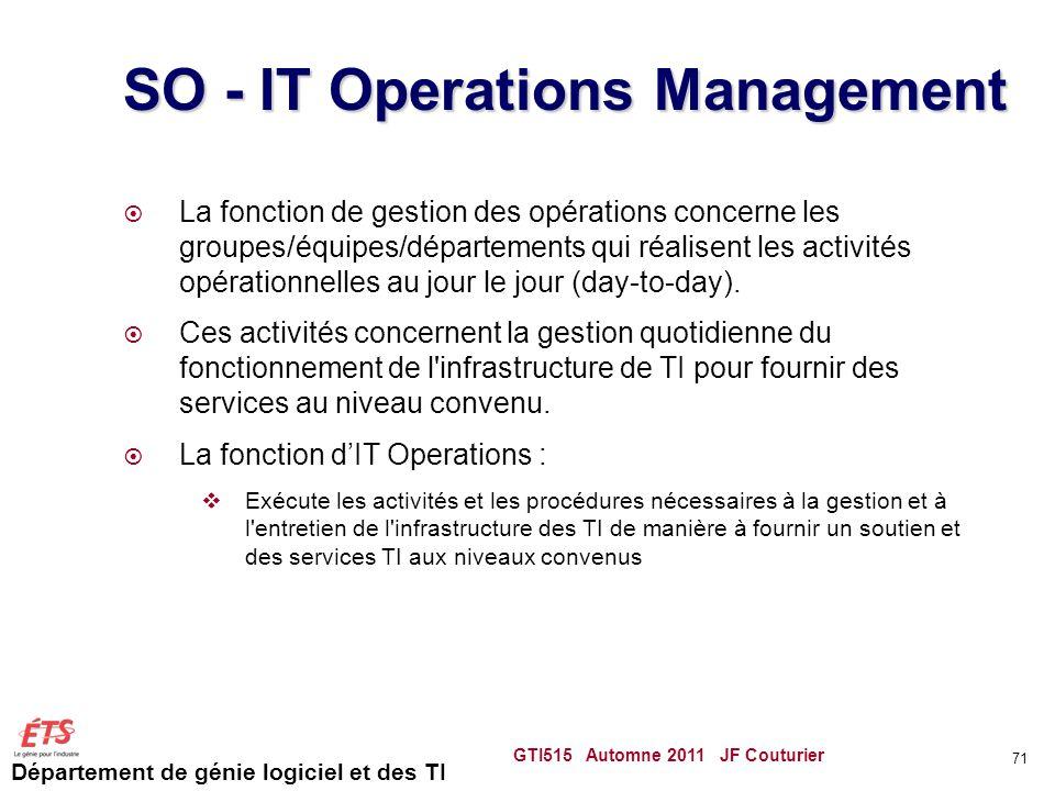 Département de génie logiciel et des TI SO - IT Operations Management La fonction de gestion des opérations concerne les groupes/équipes/départements