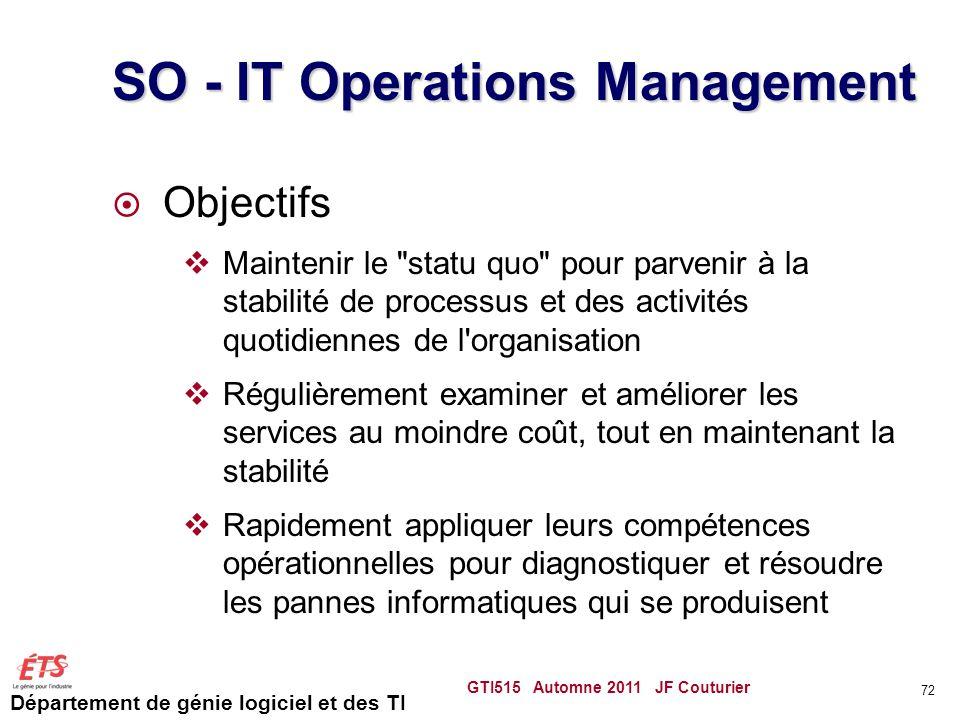 Département de génie logiciel et des TI SO - IT Operations Management Objectifs Maintenir le