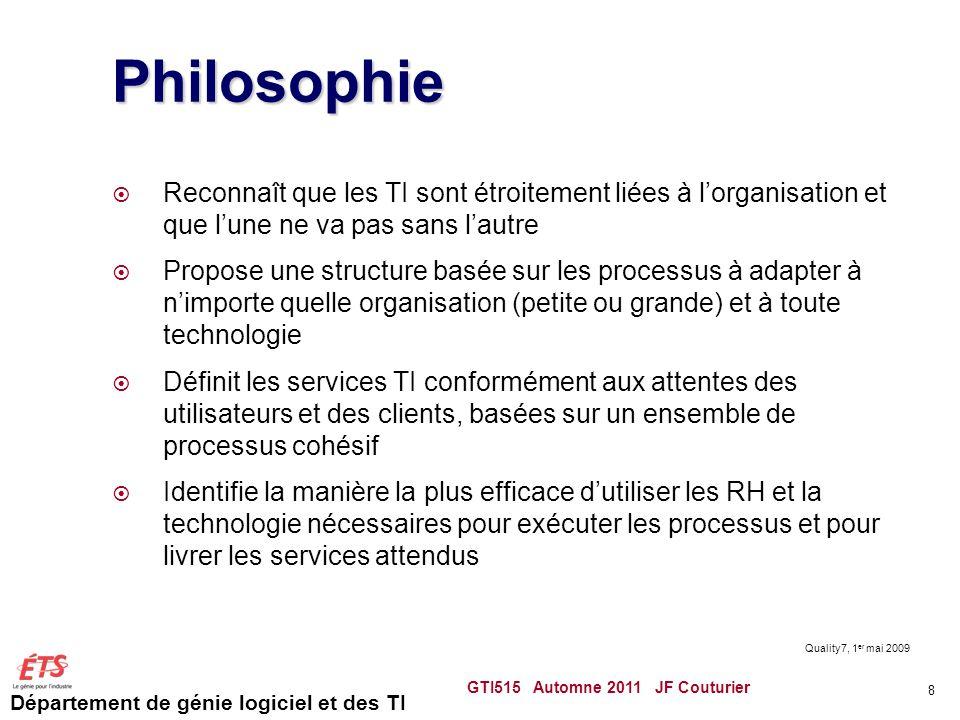 Département de génie logiciel et des TI Continual Service Improvement GTI515 Automne 2011 JF Couturier 79
