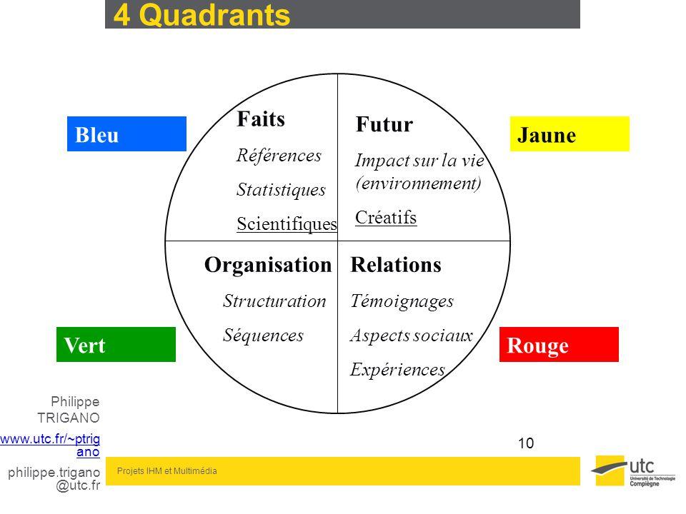 Philippe TRIGANO www.utc.fr/~ptrig ano philippe.trigano @utc.fr Projets IHM et Multimédia 4 Quadrants 10 Faits Références Statistiques Scientifiques B