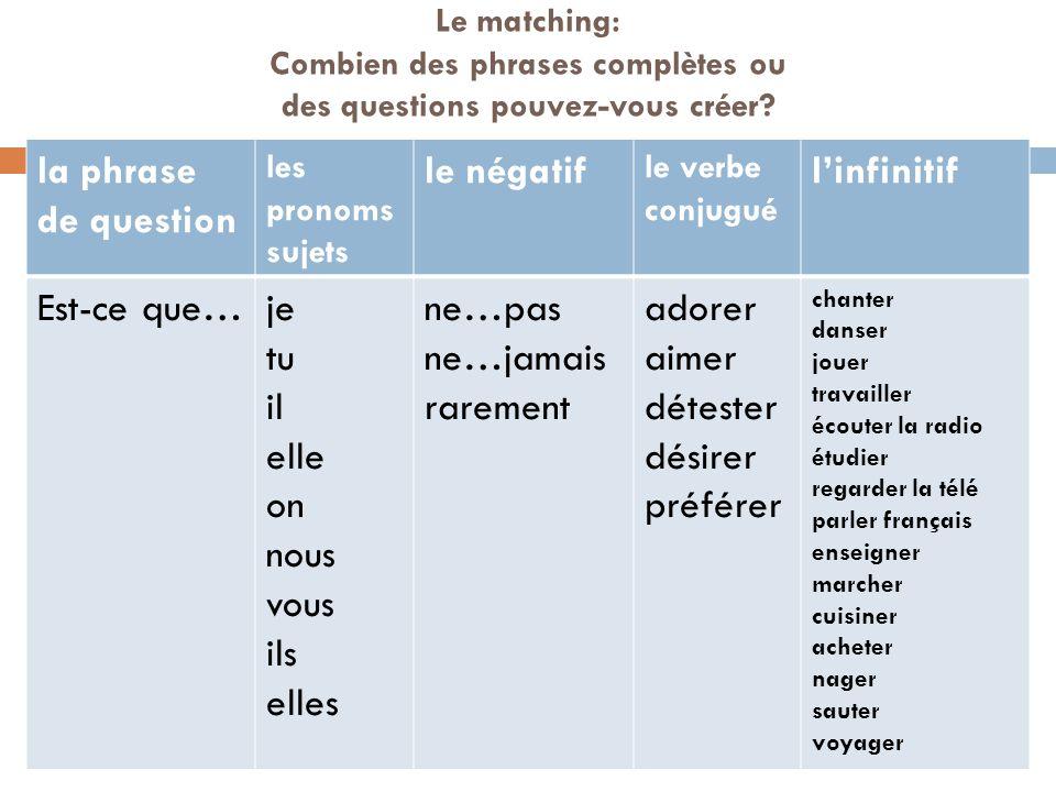 Le matching: Combien des phrases complètes ou des questions pouvez-vous créer? la phrase de question les pronoms sujets le négatif le verbe conjugué l