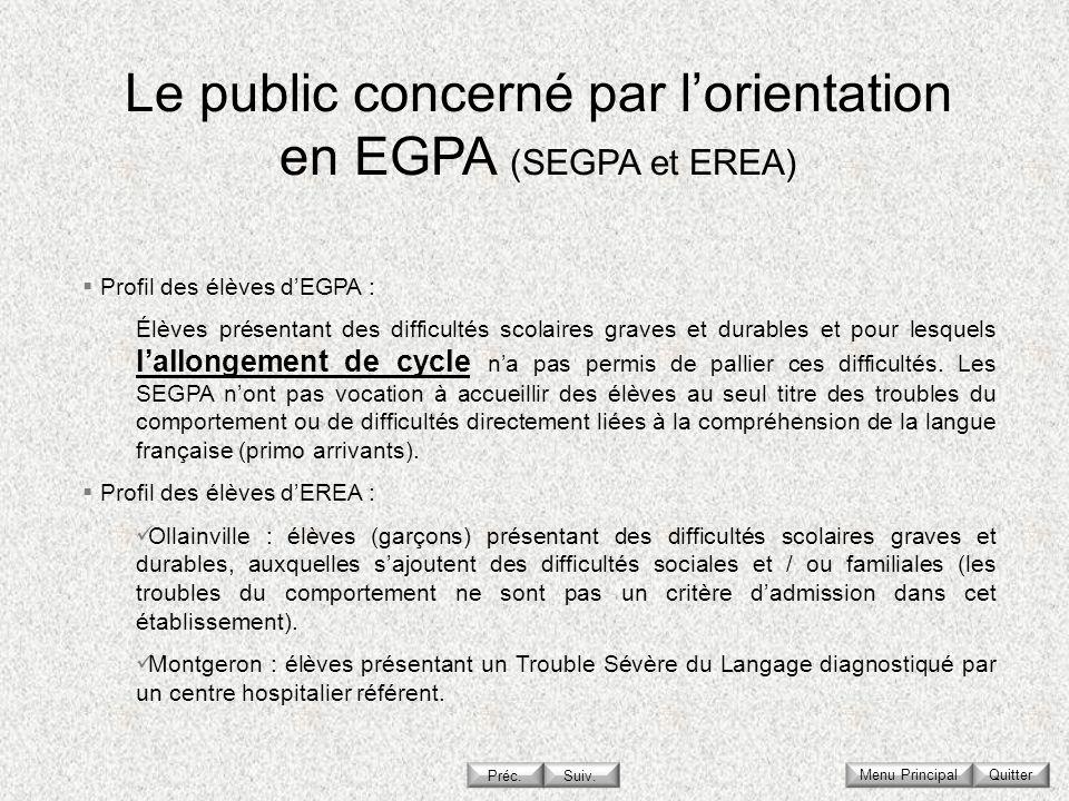 Le public concerné par lorientation en EGPA (SEGPA et EREA) Menu Principal Profil des élèves dEGPA : Élèves présentant des difficultés scolaires grave
