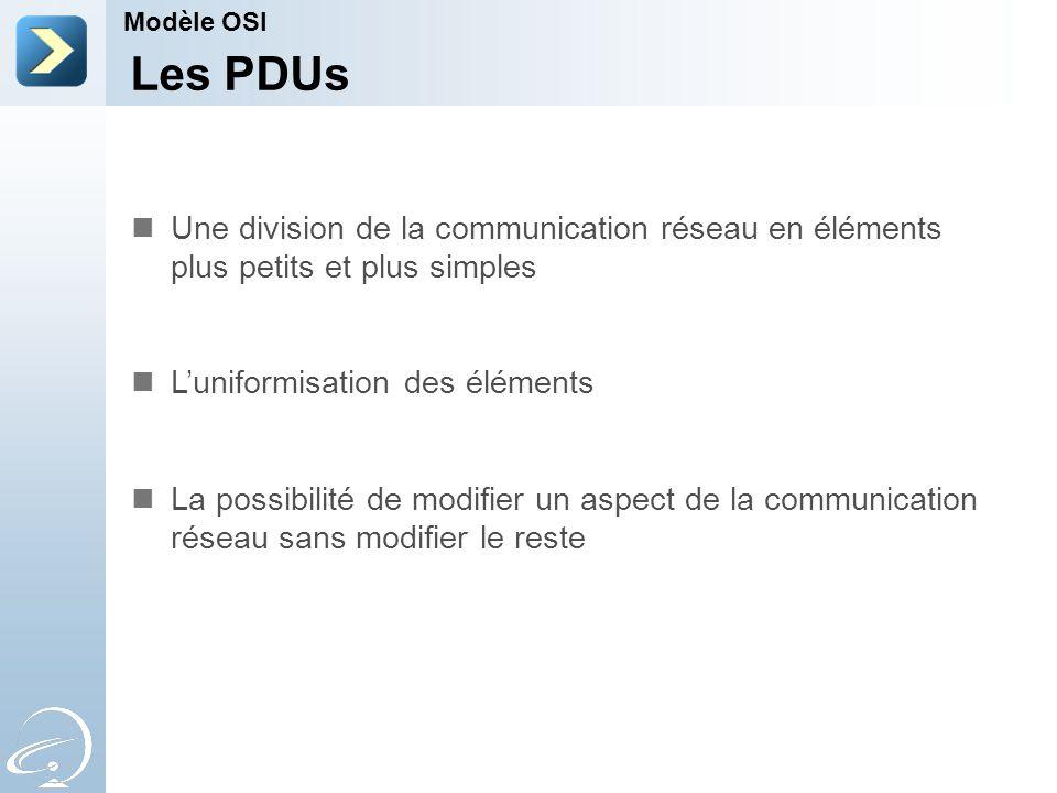 Les PDUs Modèle OSI Une division de la communication réseau en éléments plus petits et plus simples Luniformisation des éléments La possibilité de modifier un aspect de la communication réseau sans modifier le reste