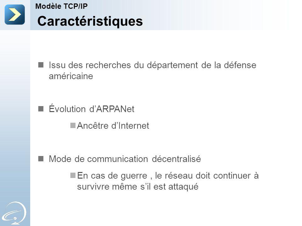 Caractéristiques Modèle TCP/IP Issu des recherches du département de la défense américaine Évolution dARPANet Ancêtre dInternet Mode de communication décentralisé En cas de guerre, le réseau doit continuer à survivre même sil est attaqué