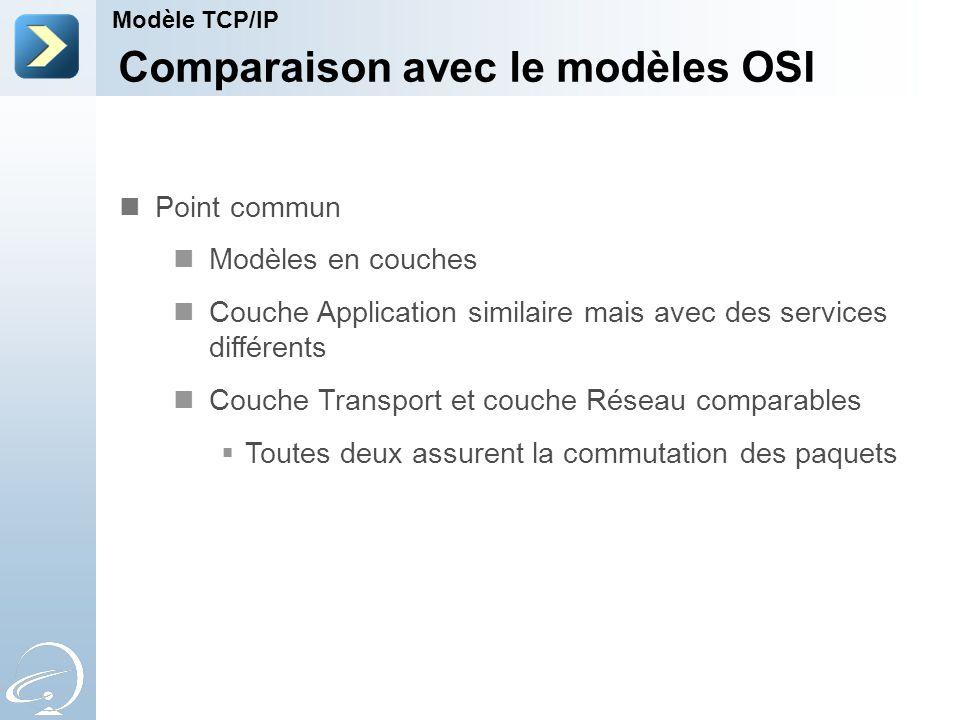 Comparaison avec le modèles OSI Modèle TCP/IP Point commun Modèles en couches Couche Application similaire mais avec des services différents Couche Transport et couche Réseau comparables Toutes deux assurent la commutation des paquets