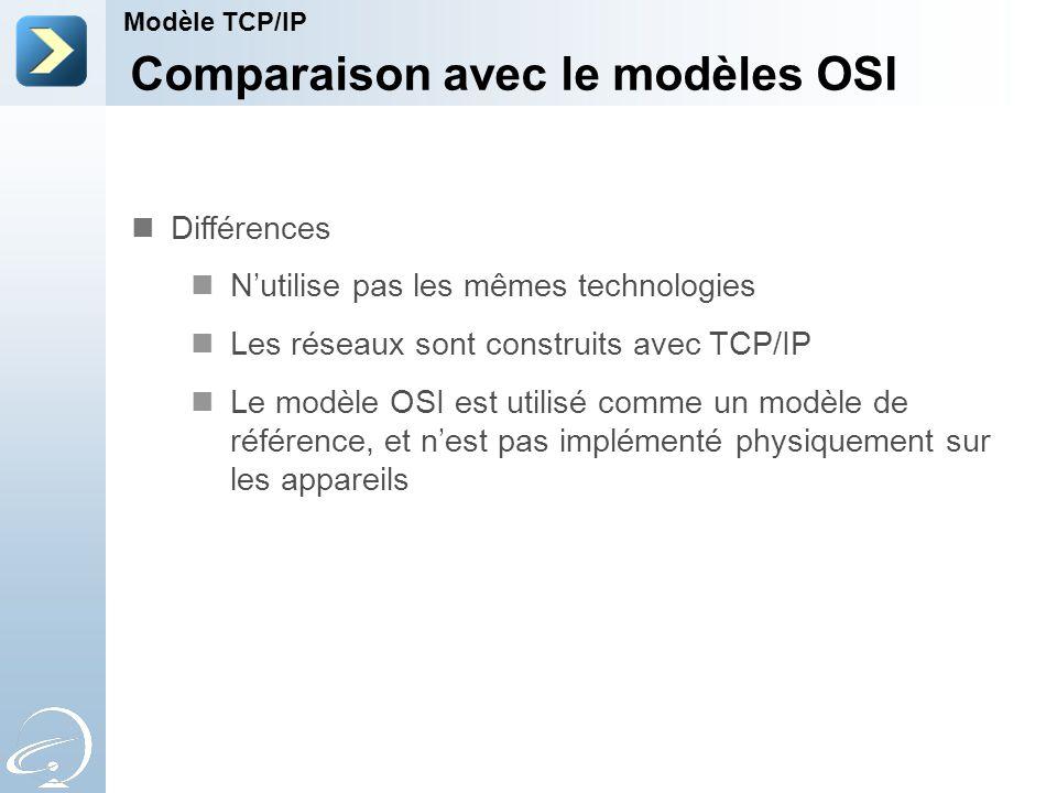 Comparaison avec le modèles OSI Modèle TCP/IP Différences Nutilise pas les mêmes technologies Les réseaux sont construits avec TCP/IP Le modèle OSI est utilisé comme un modèle de référence, et nest pas implémenté physiquement sur les appareils