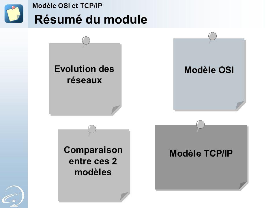 Modèle TCP/IP Modèle OSI Comparaison entre ces 2 modèles Evolution des réseaux Résumé du module Modèle OSI et TCP/IP