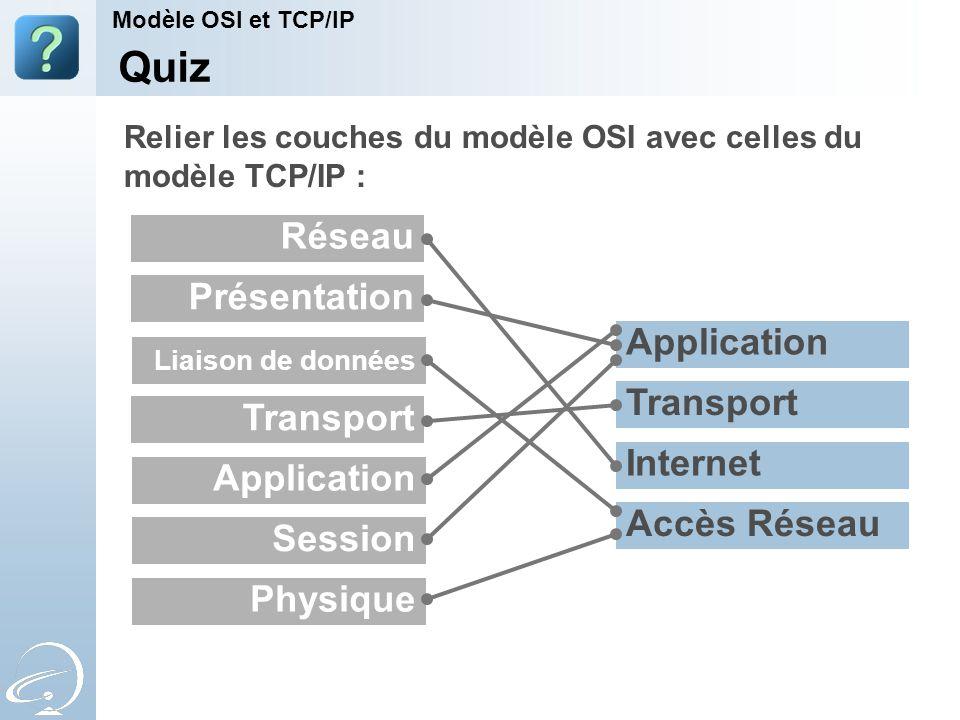 Quiz Modèle OSI et TCP/IP Session Application Réseau Transport Présentation Liaison de données Physique Internet Application Accès Réseau Transport Relier les couches du modèle OSI avec celles du modèle TCP/IP :
