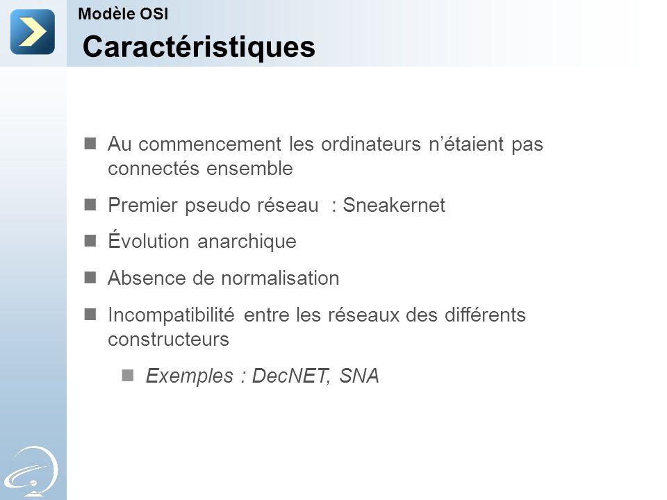 Caractéristiques Modèle OSI Au commencement les ordinateurs nétaient pas connectés ensemble Premier pseudo réseau : Sneakernet Évolution anarchique Absence de normalisation Incompatibilité entre les réseaux des différents constructeurs Exemples : DecNET, SNA