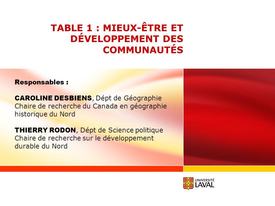 TABLE 1 : MIEUX-ÊTRE ET DÉVELOPPEMENT DES COMMUNAUTÉS Responsables : CAROLINE DESBIENS, Dépt de Géographie Chaire de recherche du Canada en géographie